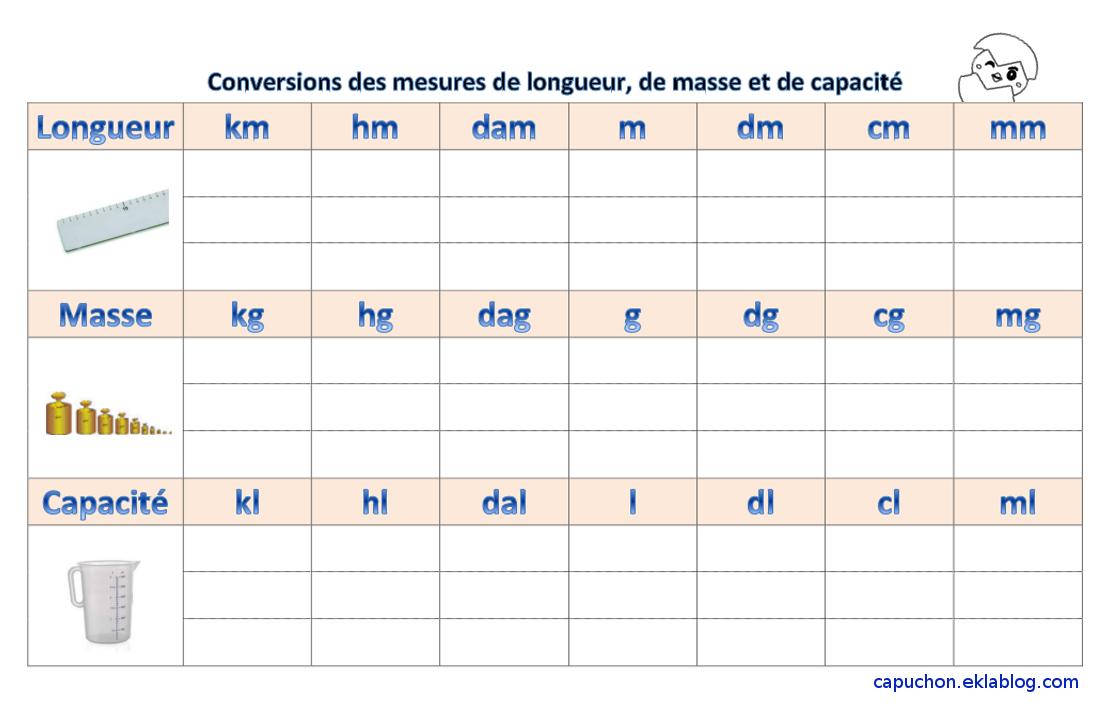 tableau de conversion.png